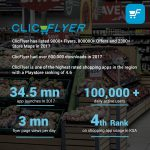 clicflyer news